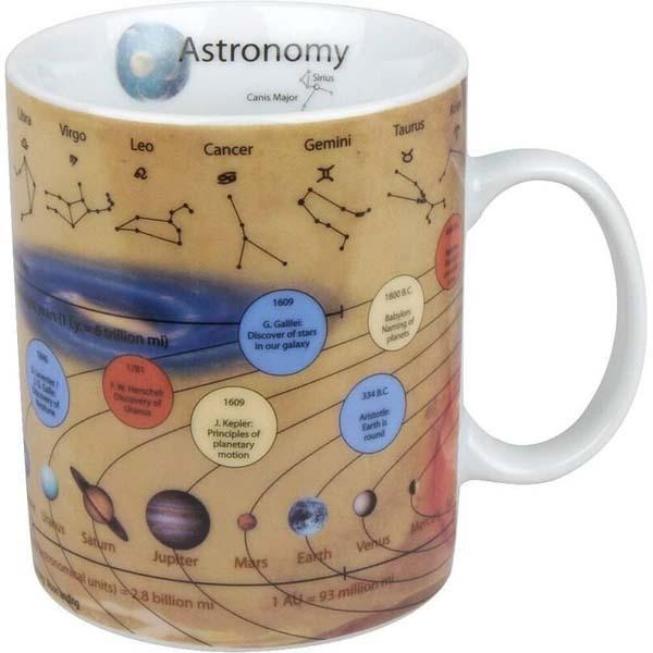 Mug Astronomy